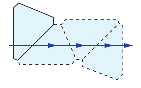 Schmidt Prism Tunnel Diagram