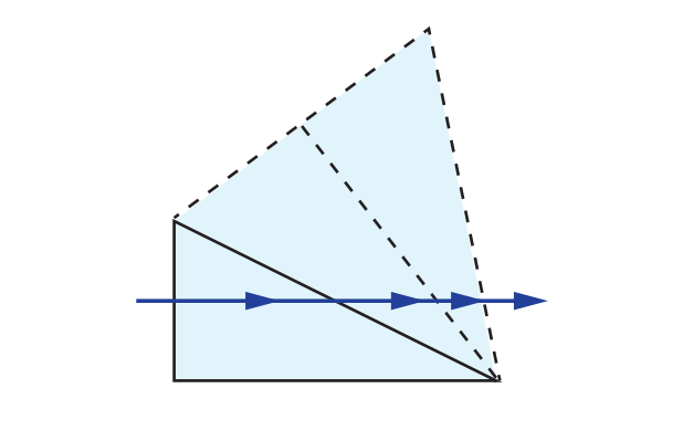 Littrow Dispersion Prism Tunnel Diagram